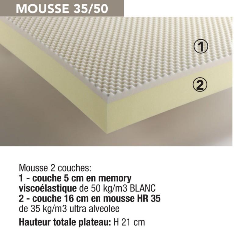 Surmatelas Mousse Memoire De Forme #7: ... Matelas Mousse Mémoire De Forme Avec Huiles Essentielles PARIS - Matelas  De France - Matelas Made ...